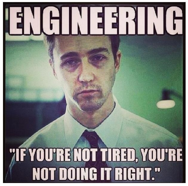 Edward_Norton_Engineering_If_Youre_Not_Tired_Youre_Not_Doing_Right_Ed_Norton_Trevor_Millican_2